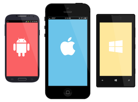 Mobile Apps Development Services India